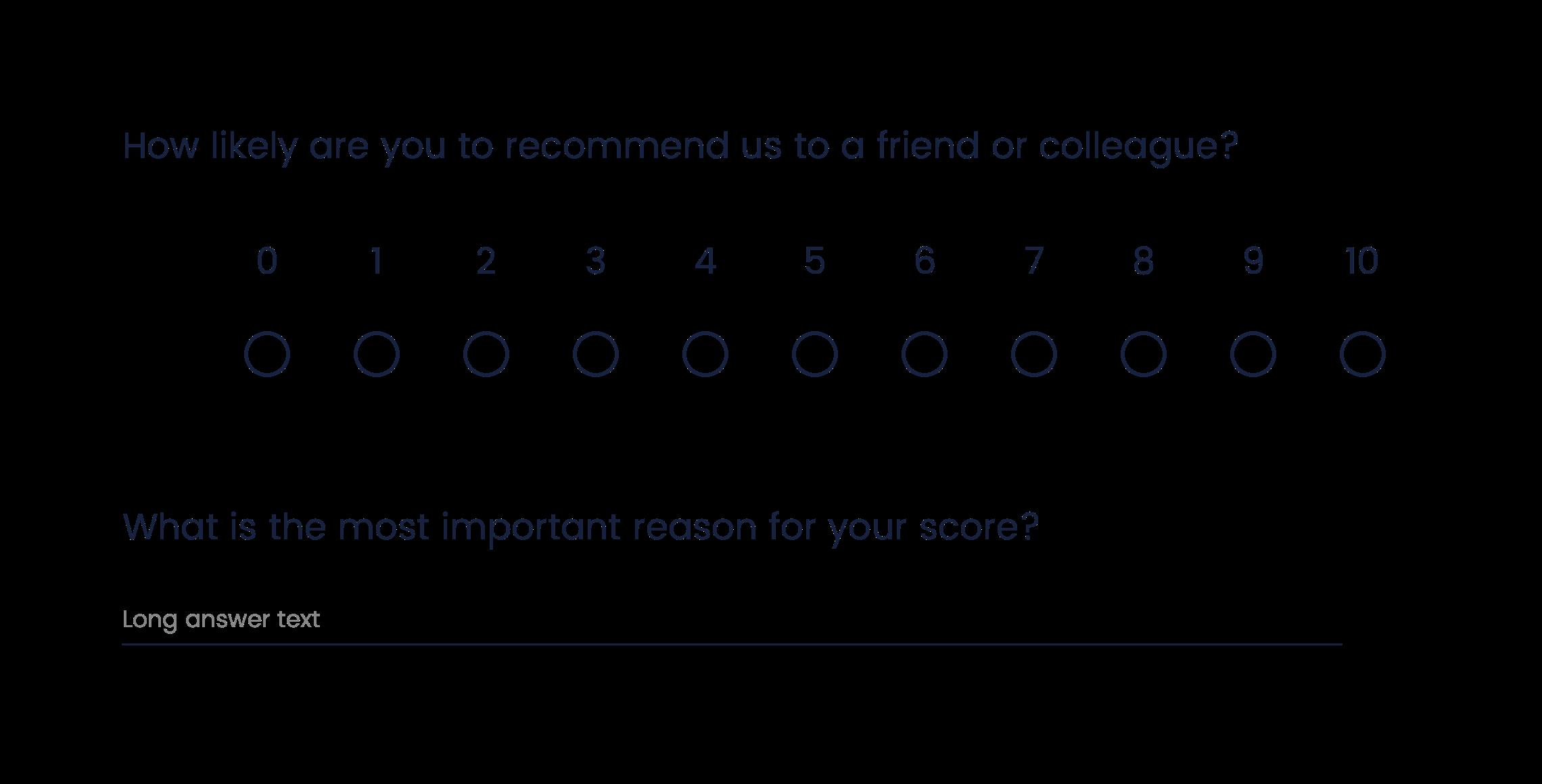 net promoter score NPS survey template example