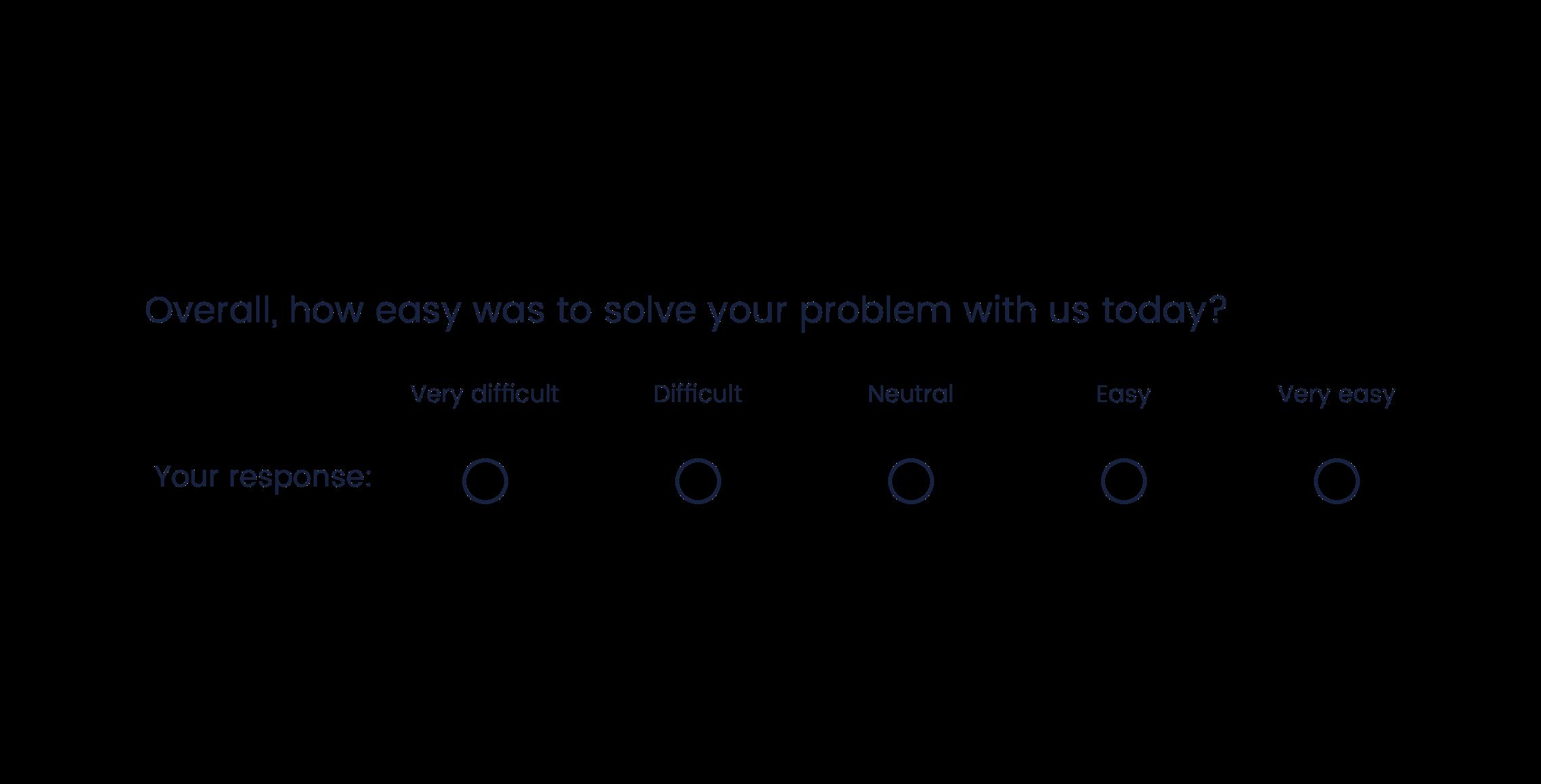 customer effort score CES survey template example